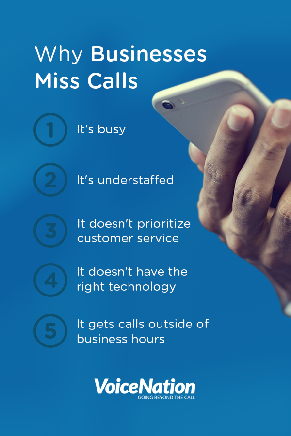 Why Businesses Miss Calls