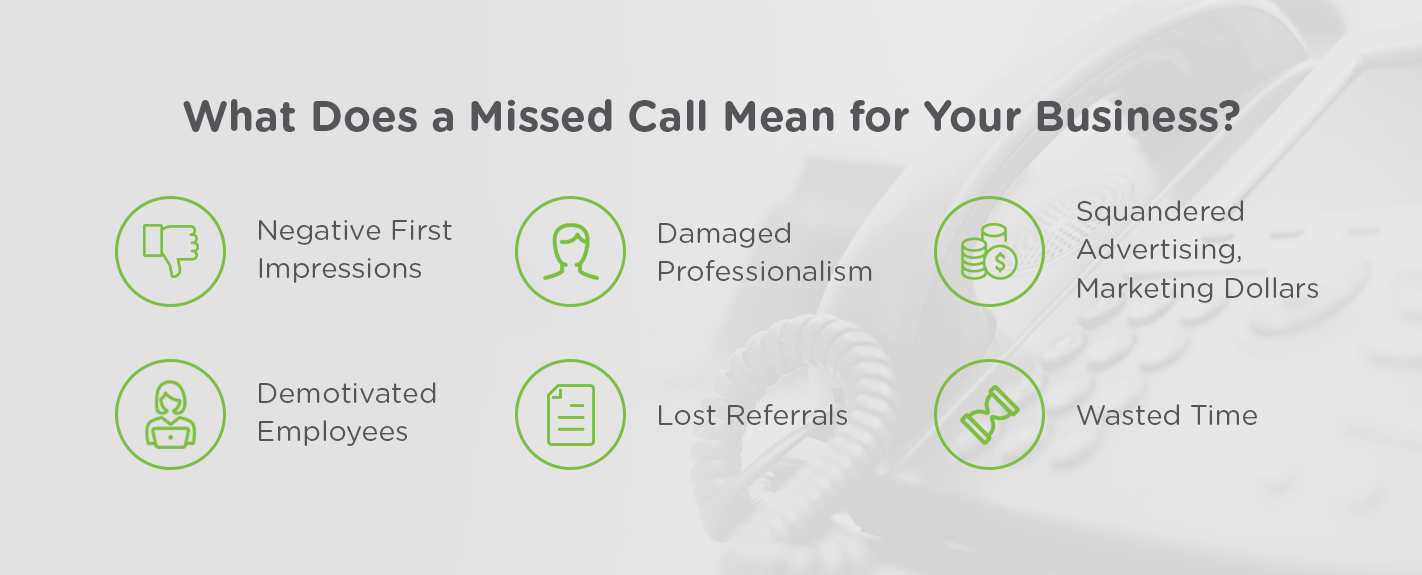 What Does A Missed Call Mean For Your Business?