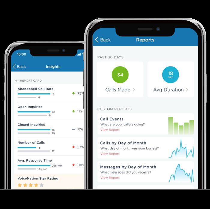 VoiceNation App Reports and Analytics